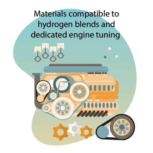 The materials used for engines must be compatible with hydrogen blends