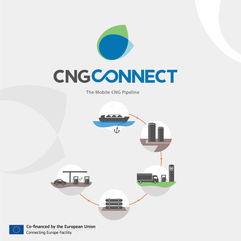 CNG Connect