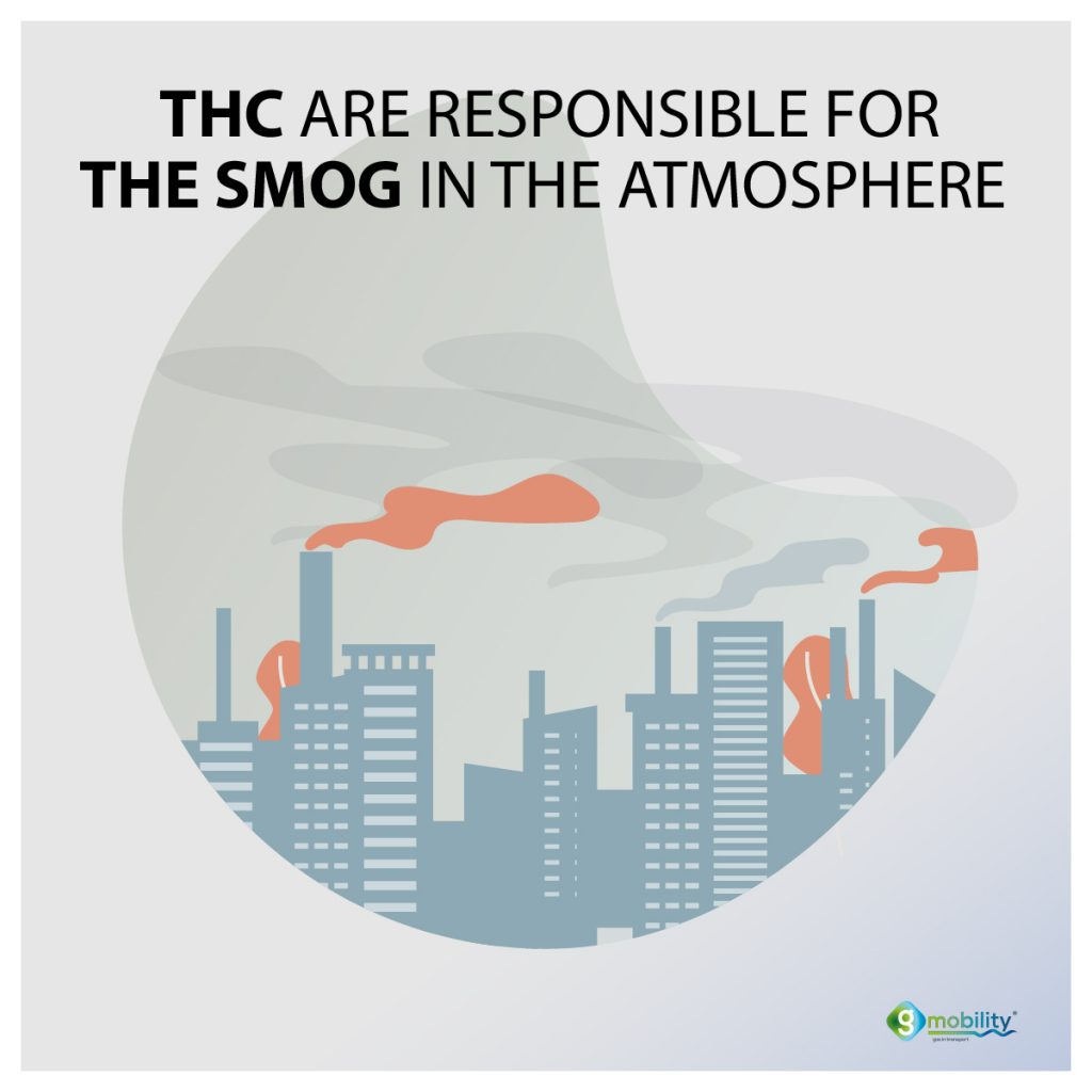 THC are responsible for the smog in the atmosphere.