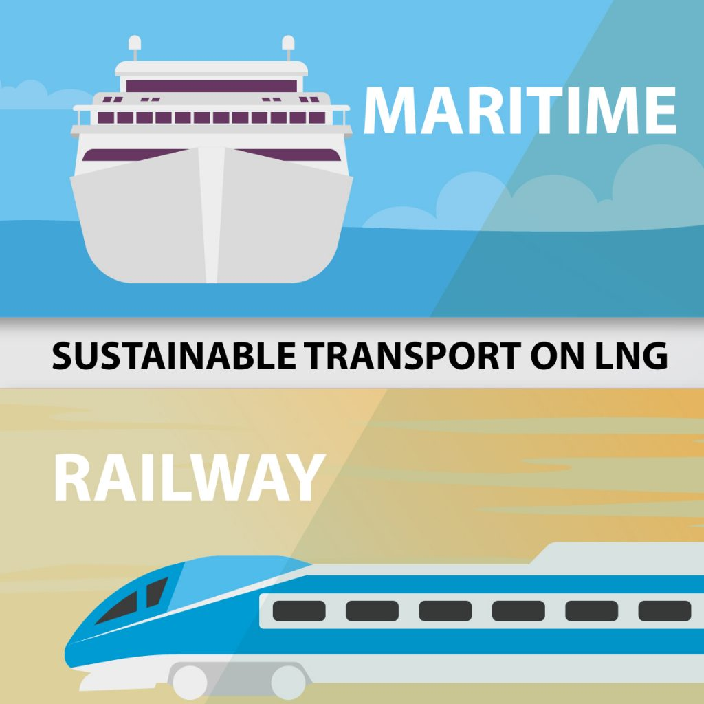 LNG - Maritime and Railway