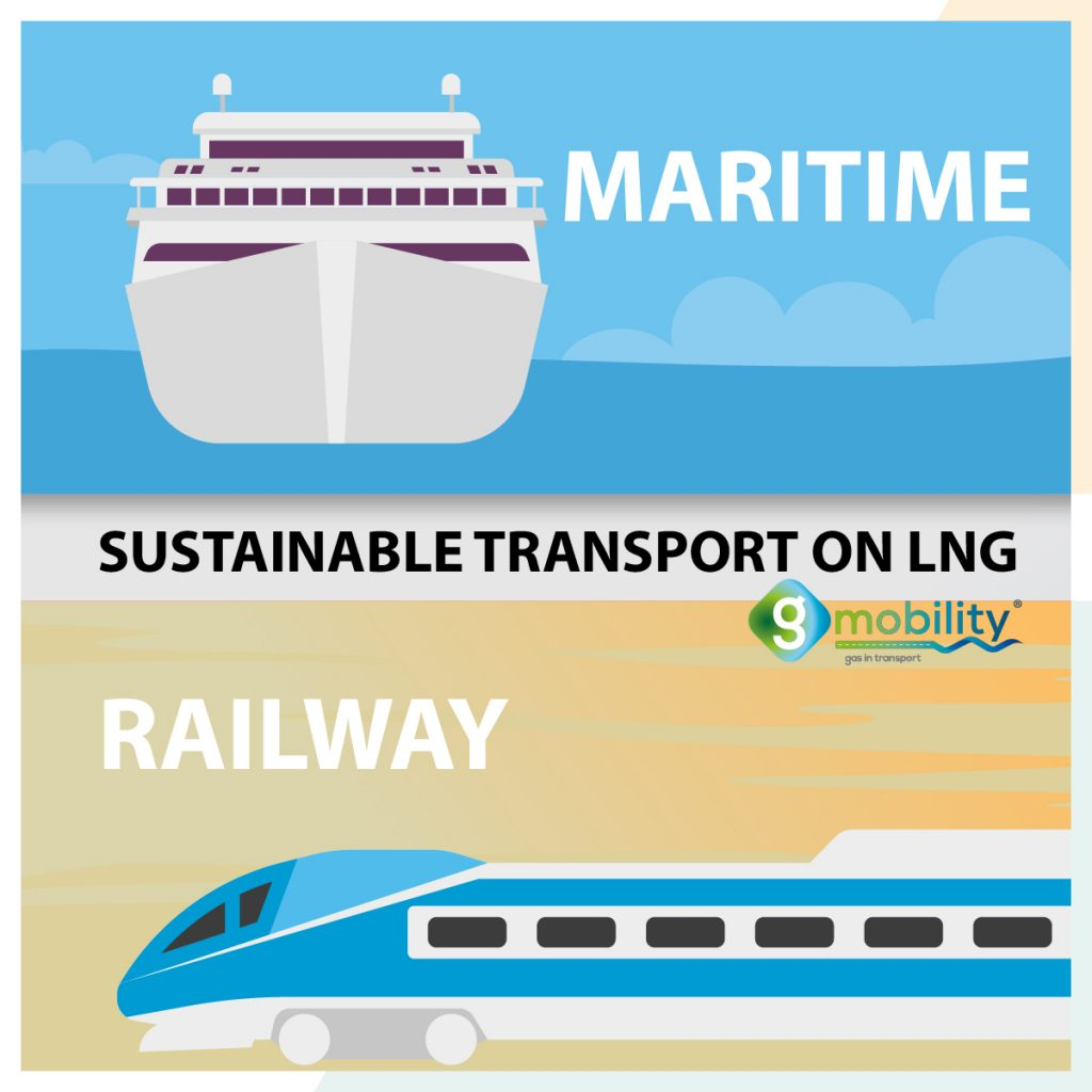 Sustainable maritime and railway transport on LNG